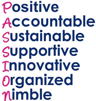 PLI Values PASSION